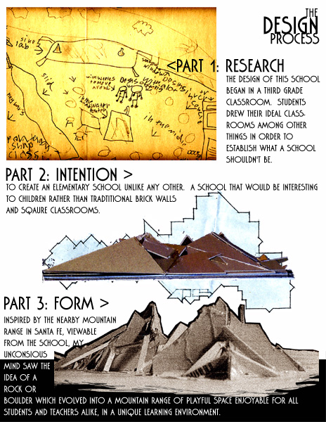 mountaindesignprocess.jpg (169509 bytes)